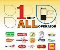 Daftar Harga Pulsa Elektrik All Operator